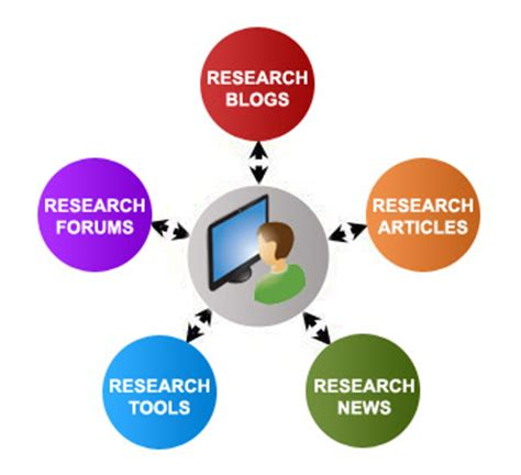 Qualitative methodology for research proposal