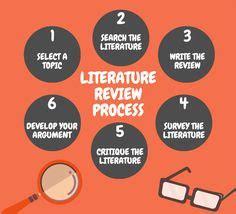 Key Skills in Writing a Qualitative Research Proposal